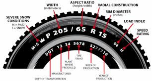 Car Tyre Chart How To Calculate Your Tyre Size Protyre