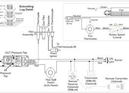 fireplace gas valve wiring diagram wire center \u2022 Millivolt Gas Valve Wiring Diagram www mccmatricschool com upload 2018 06 12 thermopi rh g news co honeywell millivolt wiring diagrams furnace thermostat wiring diagram