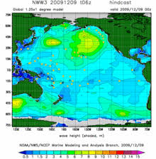 Significant Wave Height Wikipedia