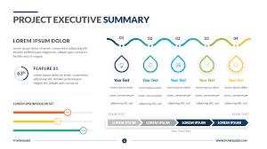 Executive Summary Project Executive Summary Powerslides