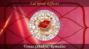 Venus Combust In Birth Chart Venus Remedies Lal Kitab Venus Remedies Astrology Combust