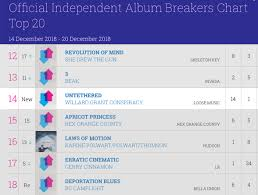 Loose Willard Grant Conspiracy In The Charts With New Album Untethered