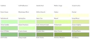 Wedding Color Chart What Color Is Sage Green 24paybank Co