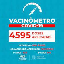 VACINÔMETRO – 31 MARÇO – Prefeitura Municipal de Cachoeira Paulista