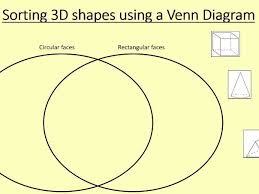 2 circle venn diagram problems year 2 sorting 3d shapes by their 2d faces venn diagram y2 maths