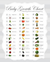 Pregnancy Baby Size Chart Week By Week 13 A Fruit And Vegetable Baby Size Comparison Chart In Grey