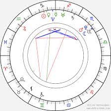 Deepika Padukone Birth Chart Horoscope Date Of Birth Astro