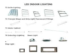 types of lighting fixtures. Different Types Of Lighting Fixtures  Ideas . E