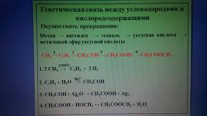 Урок Кислородсодержащие органические соединения  hello html 13da0214 jpg