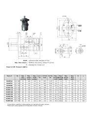 Reduceri Hidraulica Industrial