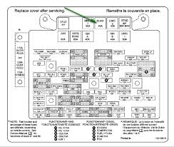 2004 chevy tahoe fuse box diagram new toyota camry 2004 2006 fuse tahoe fuse box diagram 2004 chevy tahoe fuse box diagram fresh 25 best 1996 chevy tahoe fuse box diagram of
