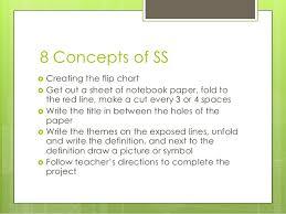 8 Concepts Flip Chart