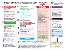 Medical Assessment Emt Cheat Sheet Google Search Health