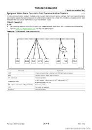 nissan 350z shifter schematic 350z shifter knob wiring diagrams 2007 350z Wiring Diagram nissan 350z shifter schematic nissan 350z 2007 z33 lan system workshop manual nissan 350z battery terminal 2007 nissan 350z radio wiring diagram