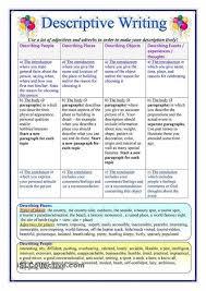 resume career objectives popular dissertation conclusion writing importance of family essay avec ou contre la peine de mort dissertation opinion essay against smoking