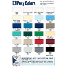 Easypoxy Color Chart Ez Poxy Modern Polyurethane Topside Paint