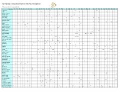 Alto Saxophone Mouthpiece Guide Kafi Website