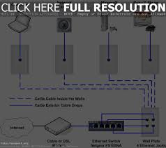 cat5 patch cable vs crossover cable types of cables Cat 5 Crossover Diagram cat 5 crossover wiring diagram crossover cable vs straight through cat5e patch cable vs crossover cat 5 crossover cable diagram
