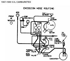 vacuum lines diagrams i got them all third generation f 1987 198850lcarb jpg views 8204 size 71 4 kb