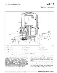 freightliner wiring diagrams free as well as wiring diagram wiring Freightliner Light Wiring Diagram freightliner wiring diagrams free as well as wiring diagram wiring diagrams intended for wiring diagram for