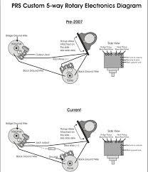 pickup wiring diagrams ibanez images wiring forward bareknuckle prs 5 way wiring please help harmony