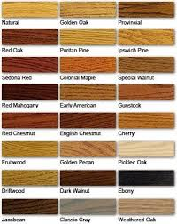 Minwax Oil Based Stain Color Chart New York Wood Stain Colors Floor Stain Colors Minwax