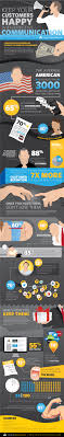 infographic how effective communications can increase customer  infographic