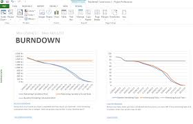 Ms Project Burndown Chart Ms Project Burndown Chart Fiveoutsiders 1