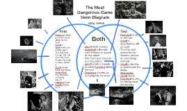 Rainsford Zaroff Venn Diagram Comparing And Contrasting Essay Help Zaroff And Rainsford