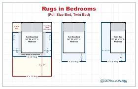 Area Rug Chart Custom Rug Size Robowatch Org