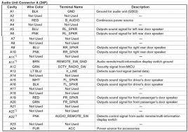 2000 xterra stereo wiring car wiring diagram download moodswings co 2003 Oldsmobile Alero Radio Wiring Diagram 2003 Oldsmobile Alero Radio Wiring Diagram #25 2004 oldsmobile alero radio wiring diagram