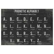 When sound travels through the air from the speaker's mouth to the hearer's ear it does so in the to represent the basic sound of spoken languages linguists use a set of phonetic symbols called the international phonetic alphabet (ipa). Pjatteryd Picture Phonetic Alphabet 39 X27 Ikea