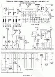 nissan rogue fuse box chart wiring library wiring diagram for 1999 cadillac escalade trusted schematics diagram rh roadntracks com 2005 cadillac escalade fuse