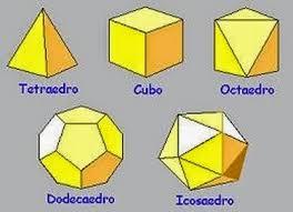 Resultado de imagen de poliedros