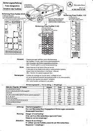 2003 mercedes c240 fuse box diagram wire center \u2022 2000 Mercedes S430 Fuse Diagram 2002 mercedes benz c240 fuse box diagram wiring diagram library u2022 rh wiringhero today 2004 mercedes c240 fuse box diagram 2011 mercedes e350 fuse box