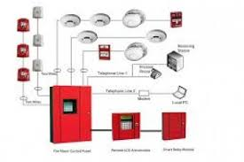 addressable fire alarm system wiring diagram 4k wallpapers addressable fire alarm system wiring diagram at Fire Alarm Wiring Diagram Addressable