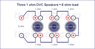subwoofer wiring diagrams three 1 ohm dual voice coil dvc speakers voice coils wired in series recommended amplifier stable at 4 2 or 1 ohm mono