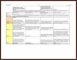 4 Year Plan Template 35 Beautiful Simple Test Plan Template Alaskafreepress