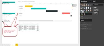 Power Bi Gantt Chart Milestones Critical Gantt Chart Not Filtering Based On Slicer Issue
