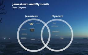 Jamestown And Plymouth Comparison Chart Jamestown And Plymouth Venn Diagram By Jacob Sutherland On Prezi