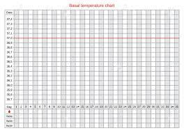 Normal Bbt Chart Celsius Bedowntowndaytona Com