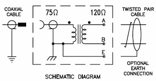 g703 balun wiring diagram g703 discover your wiring diagram hwatel balun1bncidc balun bnc 120 ohms g703 75 ohms