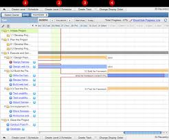 Level 2 Gantt Chart Desknets Neo Application Management Manual