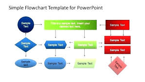 Procedure Flow Chart Template Word Download Flowchart Template Page 2 Of 3 Online Charts