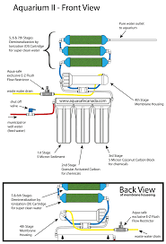 homemade water filter diagram. Schematic Of Seven Stage Reverse Osmosis / RODI Water Filtration System For Aquarium Homemade Filter Diagram