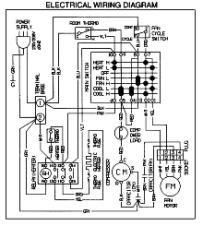 lg inverter wiring diagram lg image wiring diagram lg inverter air conditioner wiring diagram the wiring on lg inverter wiring diagram