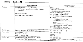 Coolant Temp Sensor Resistance Chart Testing The Coolant Temp Sending Unit Honda Tech Honda
