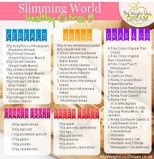 Slimming World Syns Chart Slimming World Hexb List In 2019 Slimming World Free