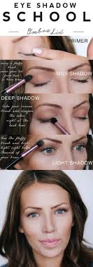 it basically refers to a very natural makeup look something that makes it appear as though you