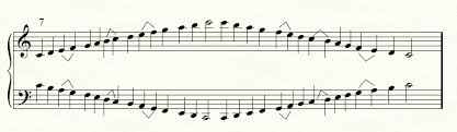 Piano Scale Finger Chart Two Octave 12 Major Scales Free Download For Piano Chords Arpeggios